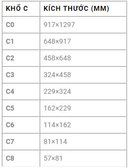 Kích thước khổ giấy từ C0 đến C8